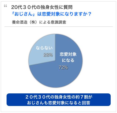 40代シングルファザー恋愛2